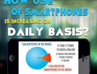 How Use Of Smartphones Is Increasing On Daily Basis