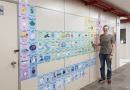 Tabela periódica gigante com os usos dos elementos químicos para imprimir