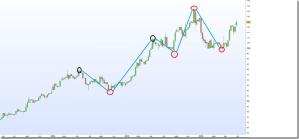 graph-semaine-nanobiotix-part-3-points-relis_thumb