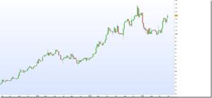 graph-semaine-nanobiotix-vierge_thumb