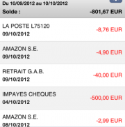finances personelles