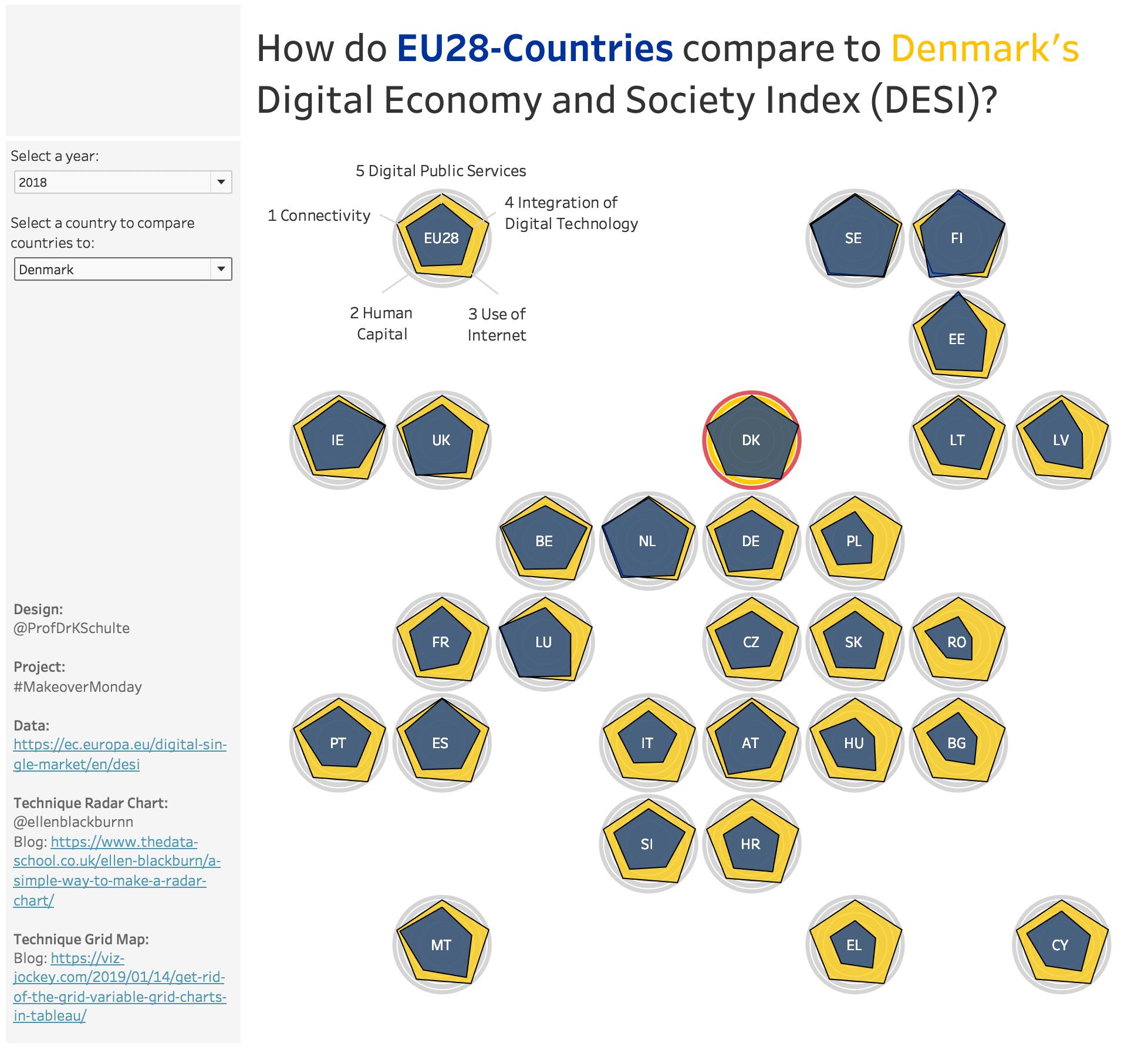 Tableau - How do EU28-Countries compare to Estonia's Digital Economy and Society Index (DESI)? [from PUBLIC.TABLEAU.COM (DEFAUL… 2019-01-30 11-25-19.jpg