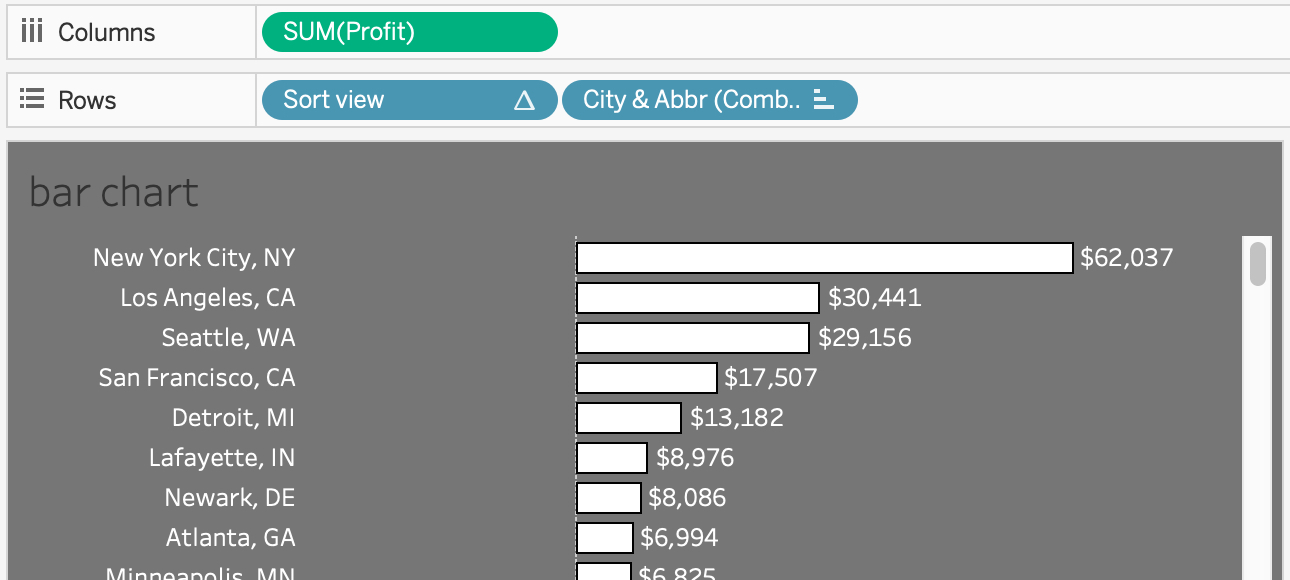 Tableau - Profit- Where? and What? WoW 2019:11 [from PUBLIC.TABLEAU.COM (DEFAULT)] 2019-03-14 22-17-00.jpg