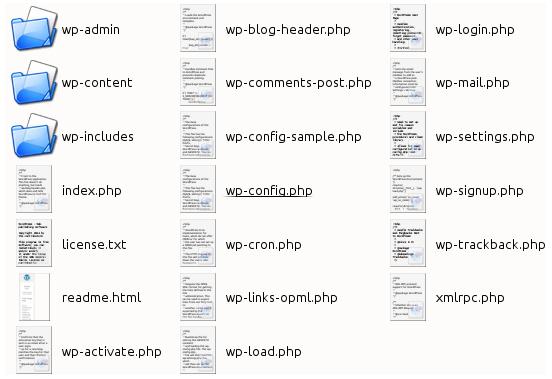 Never ever ever EVER EVER Edit WordPress Core Files, EVER ...