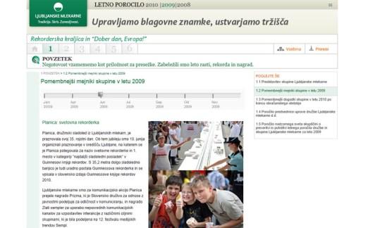 Interactive annual report Ljubljanske mlekarne - milestones - 2008 - Vizuarna - 365i
