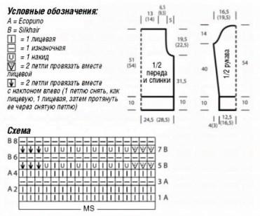 Выкройка и схема узора пуловера  Нажмите на картинку