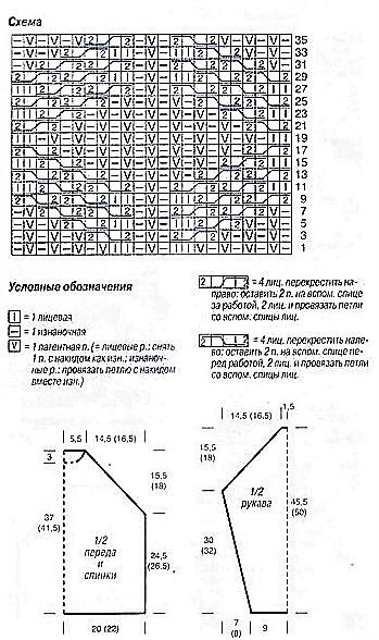 Выкройка пуловера и схема узора