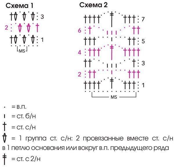 Схемы узоров и условные обозначения