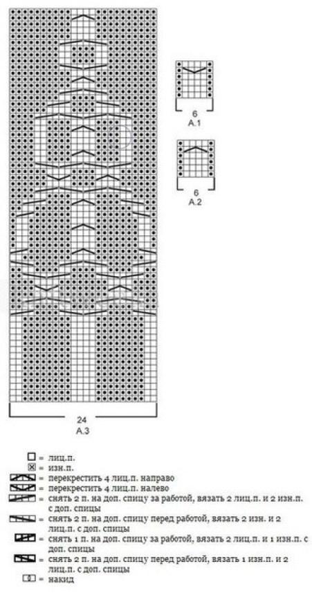 Схема узора