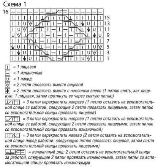 Схема узора 1 и условные обозначения