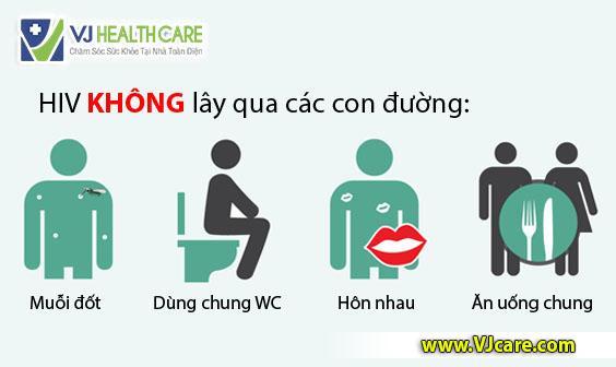 hiv khong lay qua con duong nao HIV co lay qua duong muoi dot khong _ ASIA Health