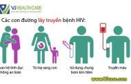 HIV lây qua đường nào thưa bác sĩ?