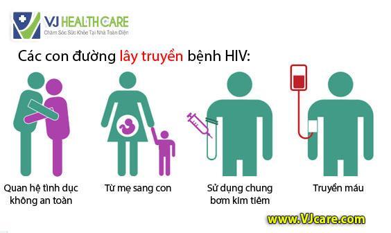 hiv lay qua duong nao benh hiv lay qua duong nao ASIA Health