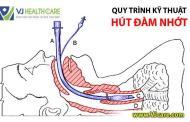 Quy trình kỹ thuật hút đàm nhớt trong chăm sóc bệnh nhân và những lưu ý