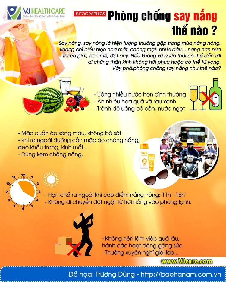 cách phòng chống say nắng say nóng hiệu quả infographic chăm sóc sức khỏe tại nhà asia health