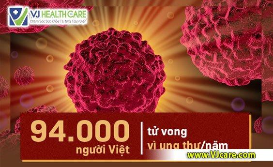tỷ lệ ung thư bệnh ung thư tỷ lệ ung thư tại việt nam