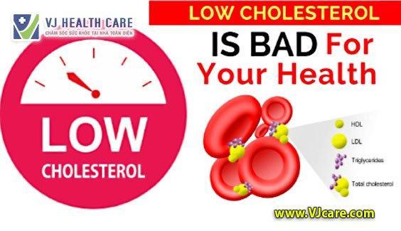 Cholesterol low Cholesterol thap gay nguy co dot quy