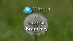 Inside Git: Branches