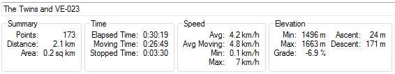 Stats for the top of VK3/VE-023 back to the saddle