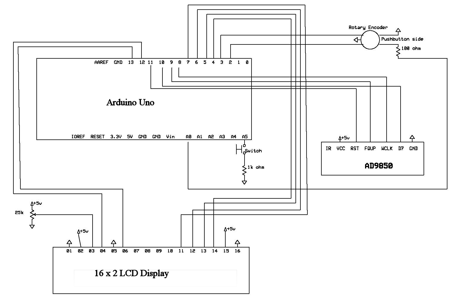 Arduino Vfo Vk8bn