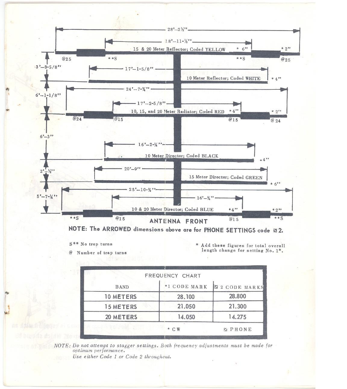 Mosley TA-36 Triband beam – VK8BN