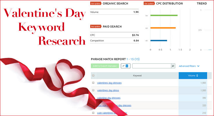 valentines day marketing keyword research image