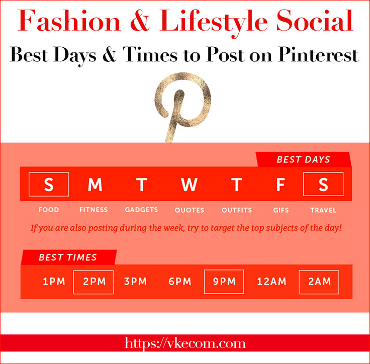 image of best posting times on pinterest