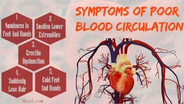 10 Signs And Symptoms Of Poor Blood Circulation In Legs