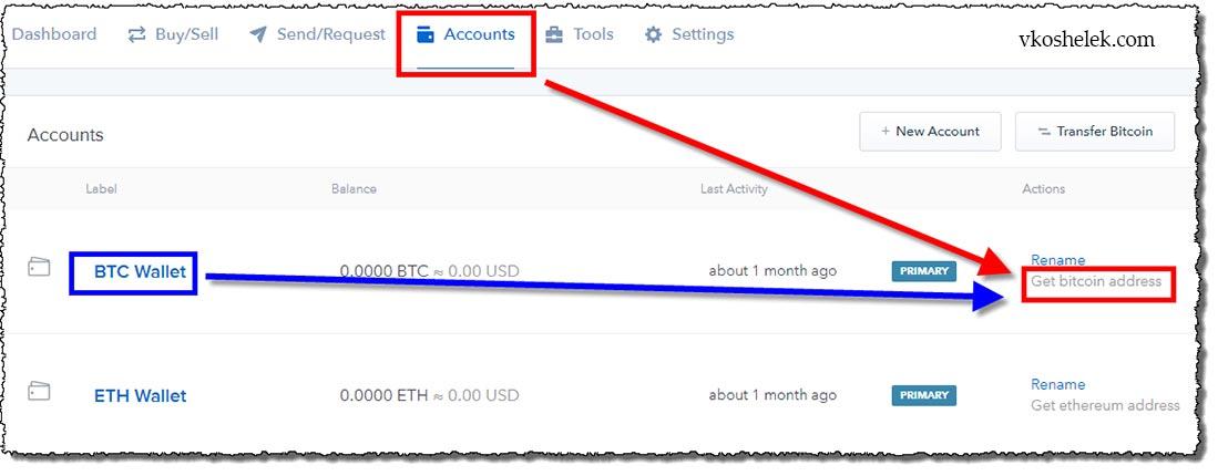 Bitcoin - pitanja i odgovori