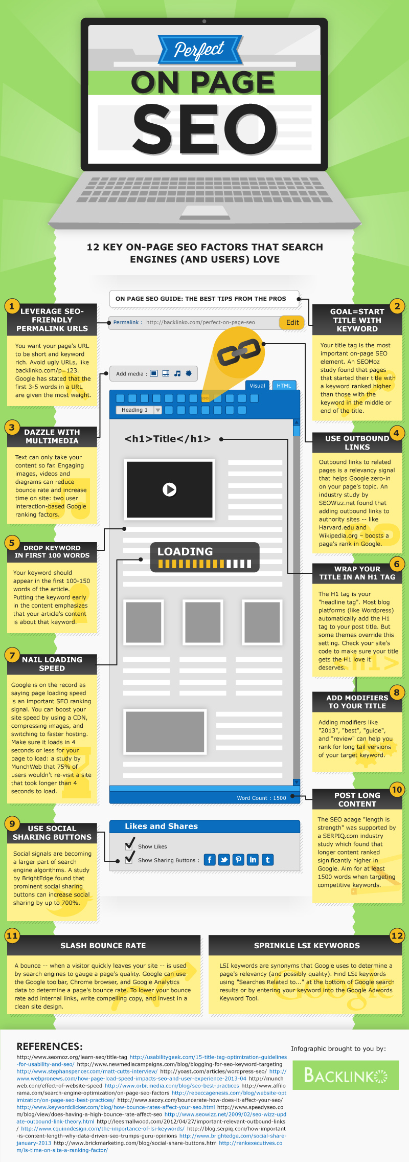on page seo infographic On Page Search Engine Optimisation