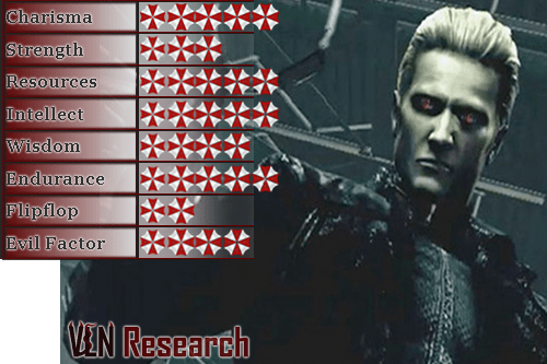 Albert Wesker Villain Matrix stats