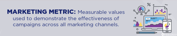 what is a marketing metric? its a measurable value that demonstrates marketing success