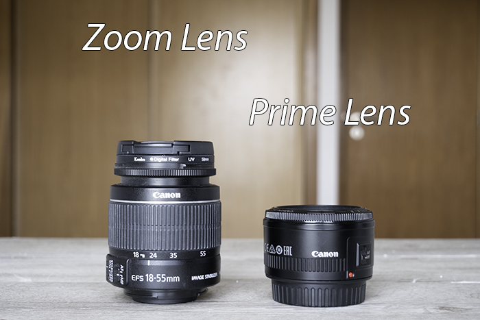 zoom lens vs prime lens size difference