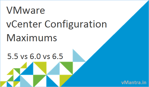 VMware vCenter Configuration Maximums