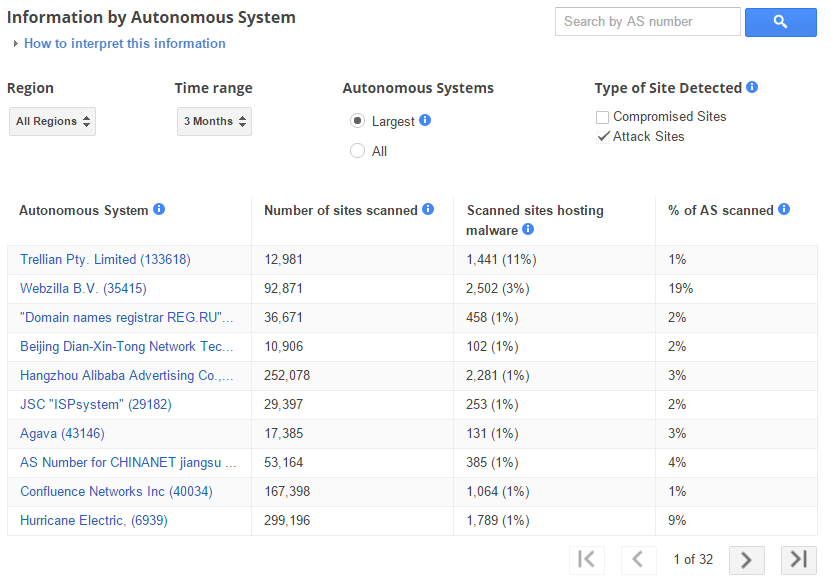 gsb_automous_systems_attack