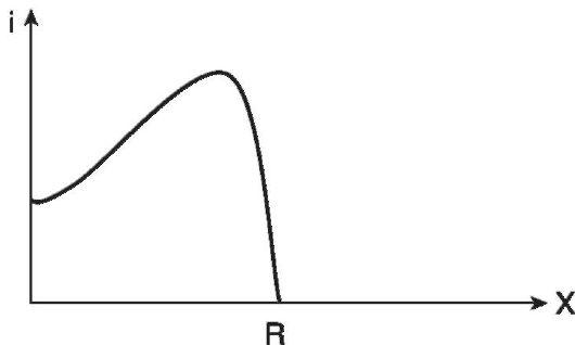 Az idef0 módszertan alapjai. Funkcionális modellezési szabvány IDEF0