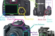 Components of Digital Camera