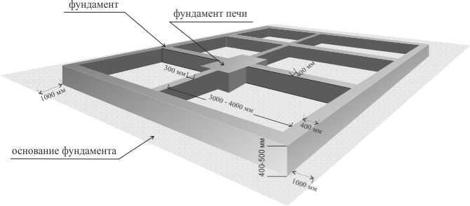 Vakıf şeması