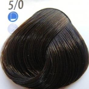Светло-коричневый цвет волос: фото, выбор краски