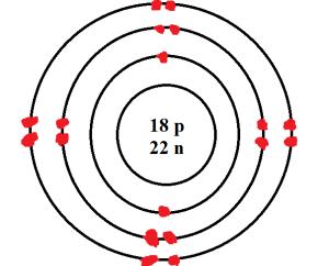 Bohr Models  VANSTON SCIENCE