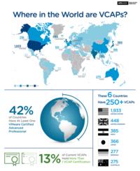 01_vmwq116-5-edu-social_vcaps-infographic_r4_jy