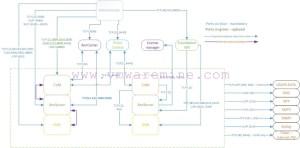 Nutanix work port diagram