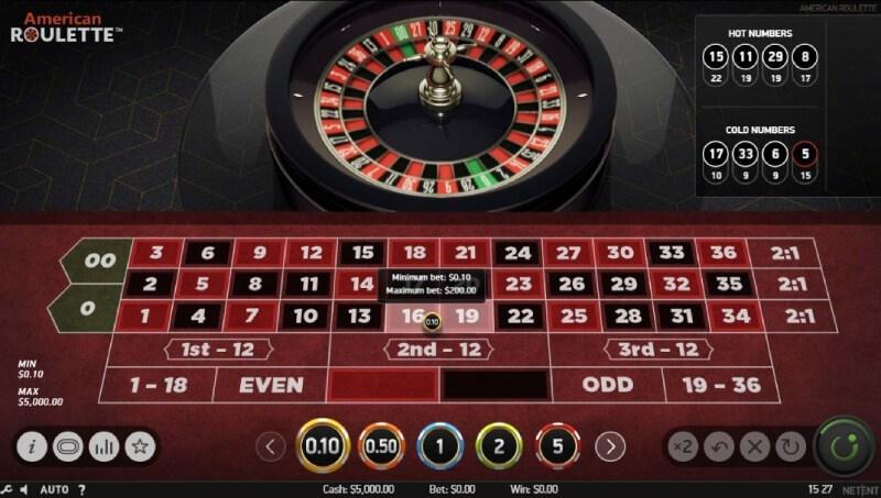 EMPIRE777 Casino's American Roulette