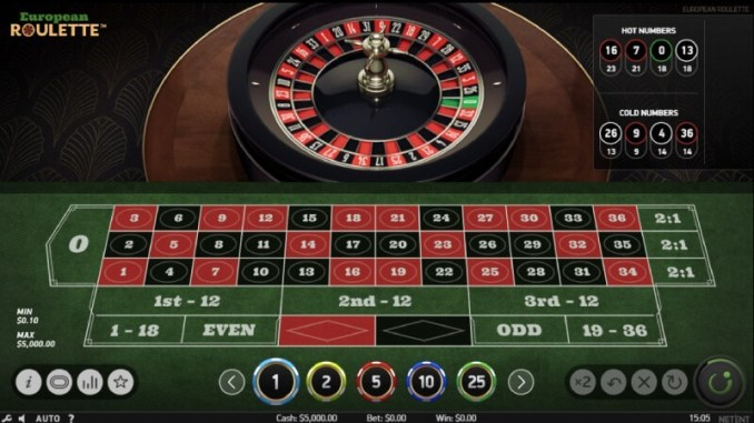 EMPIRE777 Casino offers good online roulette games