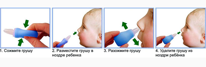 Использование груши для очистки детского носа