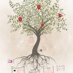 A tree with roots and fruit representing the roots of good vocal technique and the results