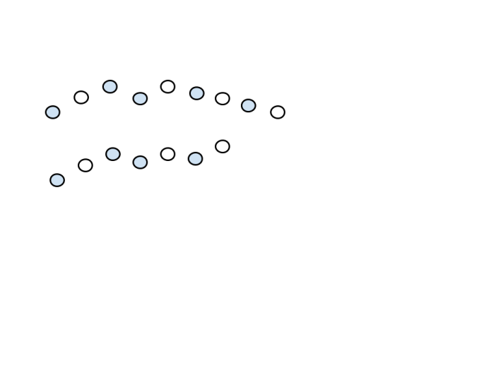 The same group of white dots but now some are coloured in blue