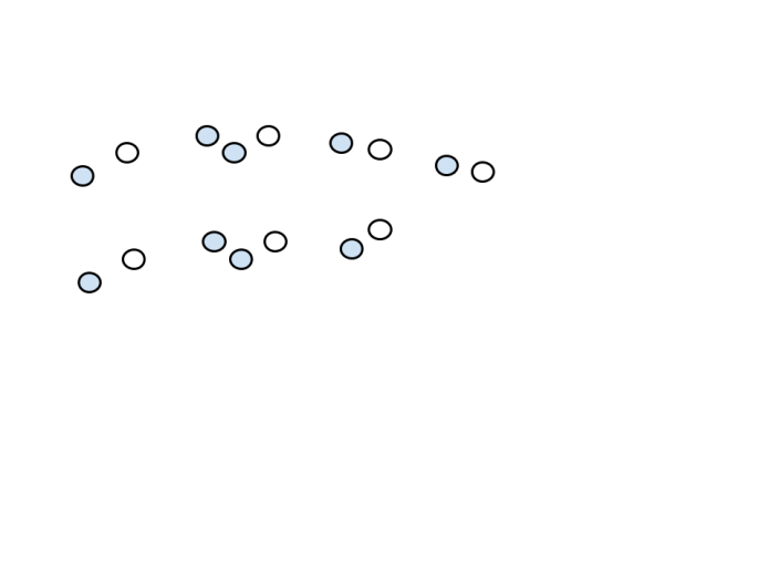 The same group of blue and white dots but now they are spaced differently into groups