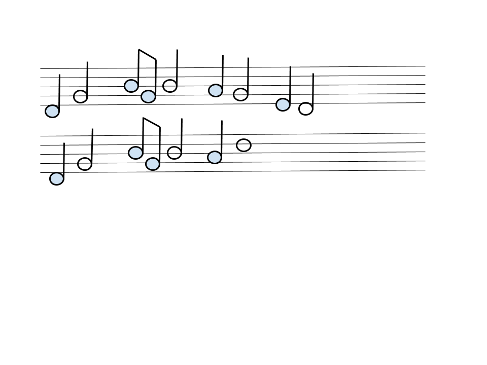 The same grouped white/coloured dots now have stems added indicating rhythm and five-line staves indicating pitch. This is how music is written