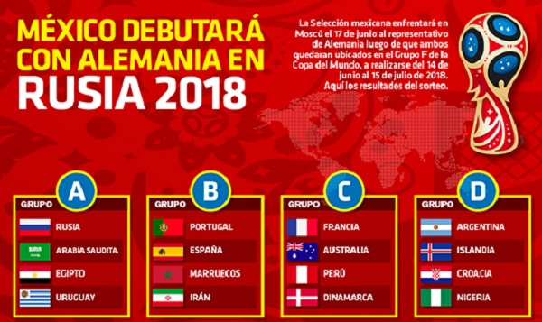 Infografía. México. Rusia 2018